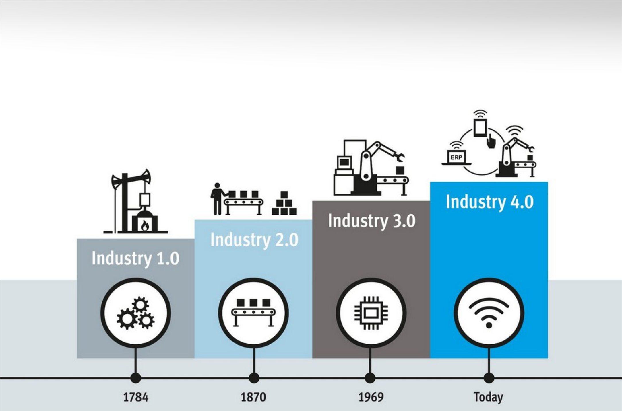 revolusi-industri4.0